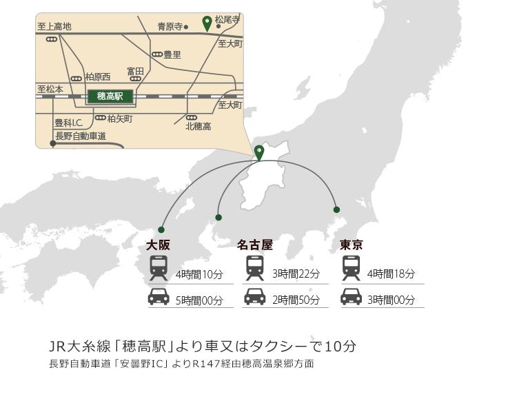 JR大糸線「穂高駅」より車又はタクシーで10分 「穂高駅」より送迎バスがございます。長野自動車道「安曇野IC」よりR147経由穂高温泉郷方面